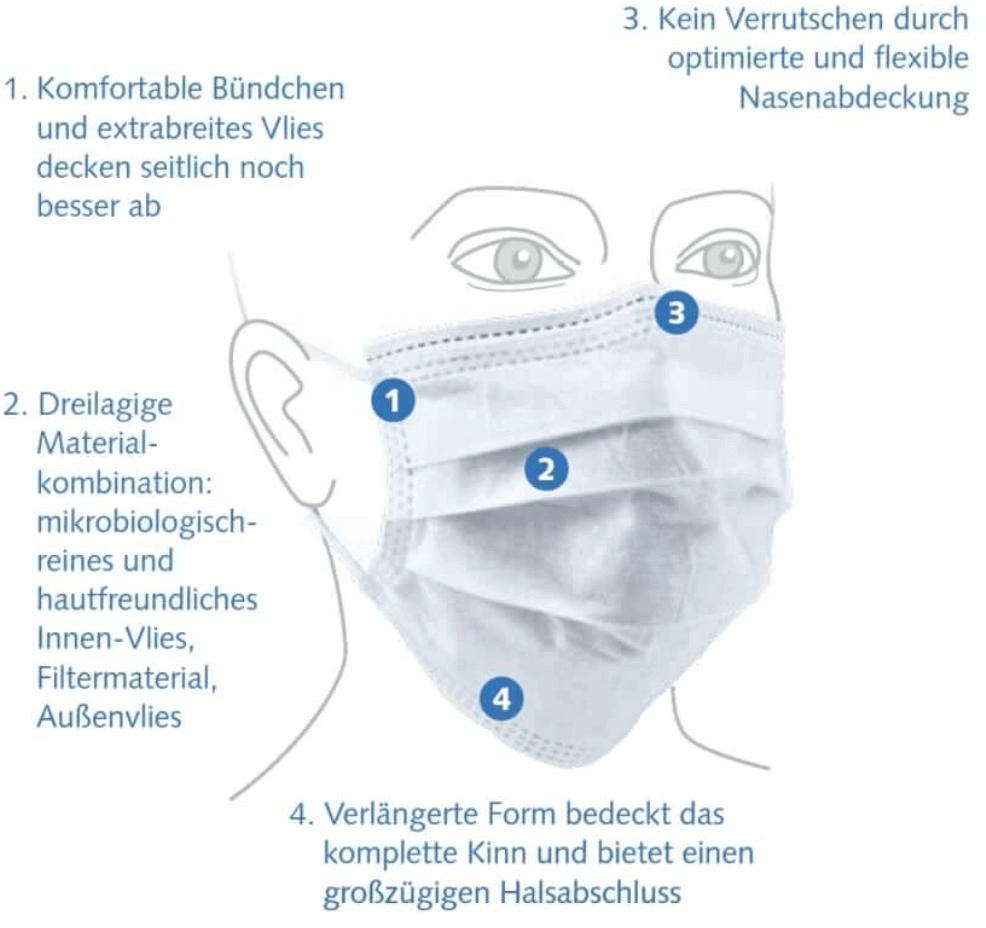 Mundschutzmasken mit angenehmen Tragekomfort